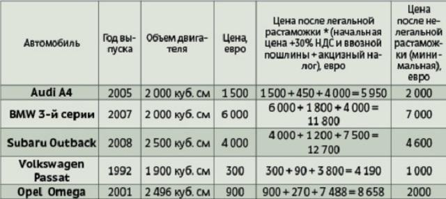 Россияне закупорили украинскую